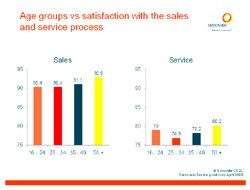 Customer satisfaction in the motor industry - a different view