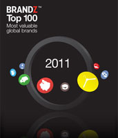 BRICS account for 19 of the top 100 brands