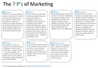 """To 'P' or not to 'P""""... The new """"Ps"""" of marketing"""