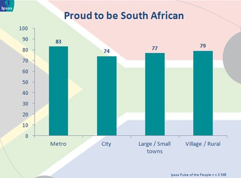 Are we proudly South African?