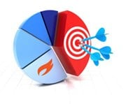 Targeted email lists: Identifying and reaching your target audience