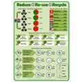 The business case for recycling