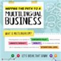 Speak your clients' languages - it makes sense