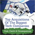 Top tech company acquisitions compared: Microsoft, Google, Facebook, Apple and other business giants