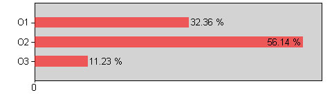 PnP poll results: Mother's Day gifts... the best... and the worst!
