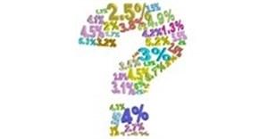 Interest rates based on entrepreneur's merits