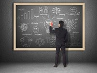 What should a modern marketing manager be able to do?
