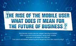 The mobile internet: How businesses are reacting