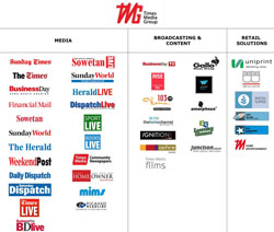 (Image extracted from the TMG website)
