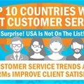 Best customer service: The world's top 10 countries