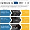 [Trends 2015] TREND: Content marketing