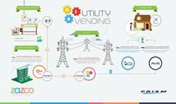 Utility Vending infographic