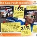 Kasi-youth: Disillusioned or empowered?