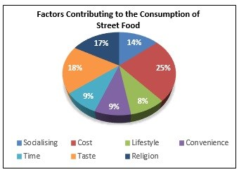 Source: : Graphics by Insight Survey