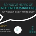When to use influencer marketing