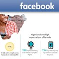 Facebook announces 16 million people come to Facebook every month on mobile