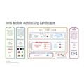 #MobileFocus: Mobile ads vulnerable to adblocking