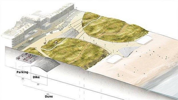 Dune covered carpark doubles as flood defence