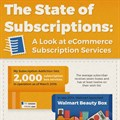 New research on increase of subscription based e-commerce services in the US