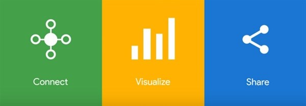 Google Data Studio - real-time reporting made affordable and easy to configure