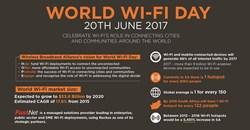 Bringing Wi-Fi to Africa