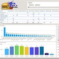 Business intelligence services by One Digital Media