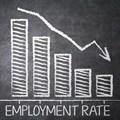 Estimates show SA has fewer working people