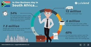 What happens in a typical business day?