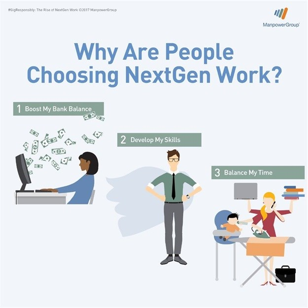 #BizTrends2018: The rise and rise of NextGen Work