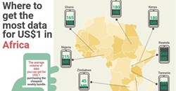 Data costs impacting African economies