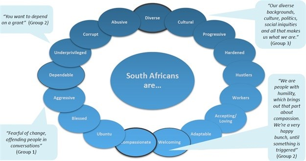 Brand South Africa releases results from Domestic Perceptions Research