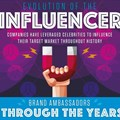 The rise of digital influencers