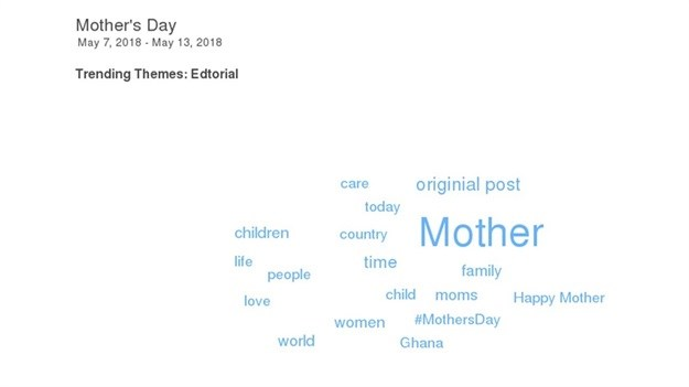 Which SA brands won Mother's Day this year?