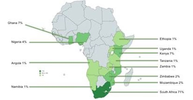 Figure 1: Countries participating in the APRA | Reputation Matters 'Do ethics matter on the African continent' survey.