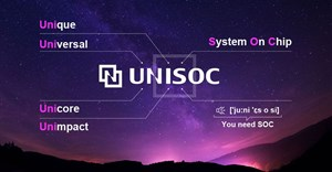 Powering the interconnected world with SOC