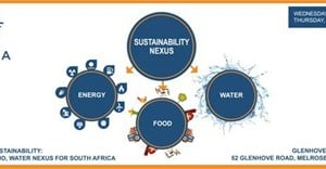 Thinking sustainability - Energy, Food, Water Nexus for South Africa