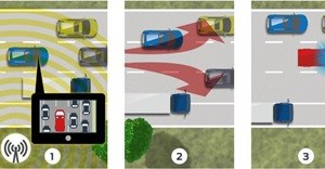 Prototype tech to warn drivers of accidents ahead