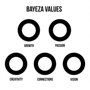 Bayeza: Breaking boundaries