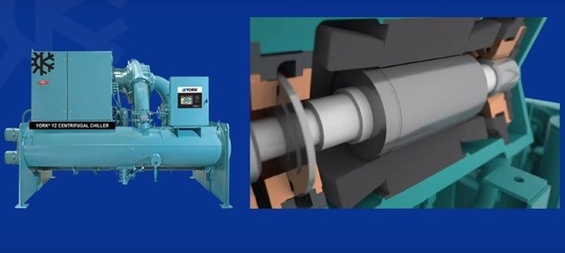 VSD and magnetic bearings drive HVAC advances in 2019