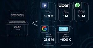 Websites are vanity. Digital platforms are sanity