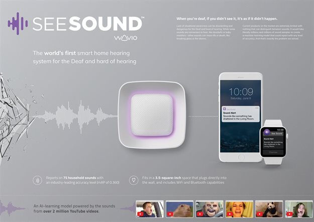 Cannes Lions 2019 Innovation Grand Prix-winner, See Sound for Wavio.