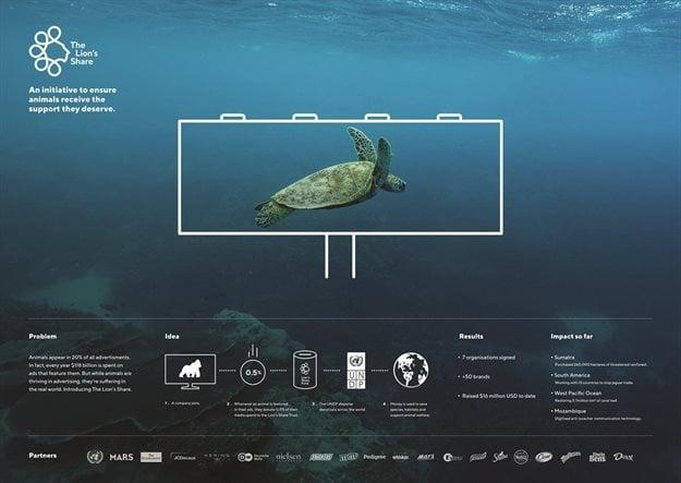 Cannes Lions 2019 Sustainable Development Goals (SDG) Grand Prix winner,'The Lion's Share'.