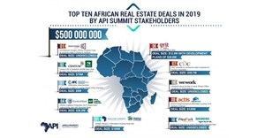 Africa's real estate sector poised for growth