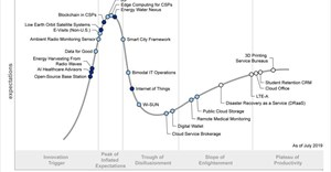 Hype Cycle highlights technologies that will transform business