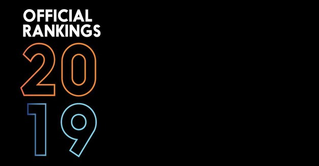 The Loeries 2019 Official Rankings are out!