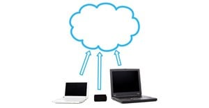 The role of the cloud aggregator
