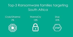 Ransomware attacks in SA becoming increasingly targeted