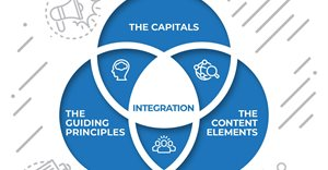 What makes your integrated report integrated?