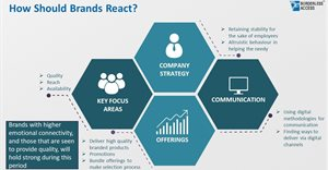 Covid-19 - How brands can support South African consumers