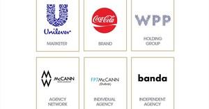 2020 Effie Index ranks world's most effective marketers